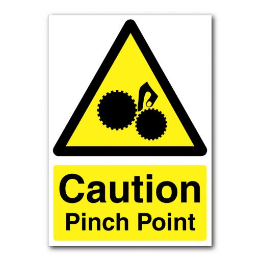Caution Pinch Point Sign