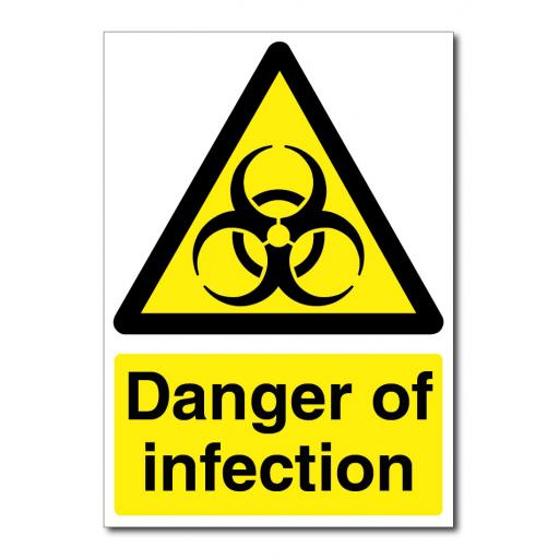 Danger Of Infection Sign
